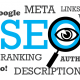 SEO Word Map
